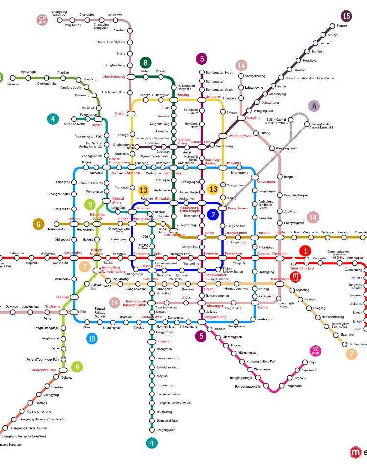 Subway in Beijing